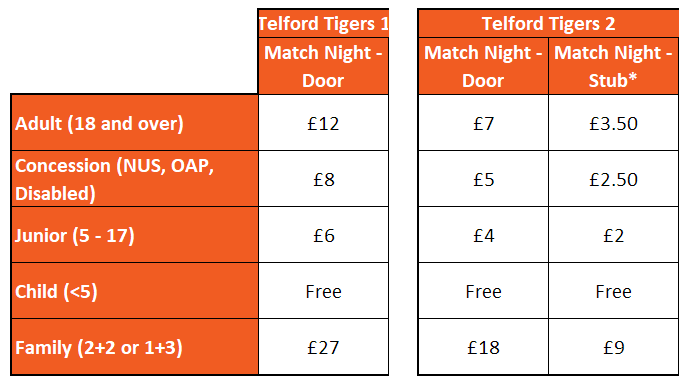 Match Night Ticket Prices