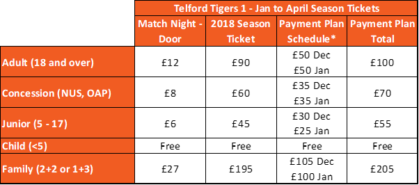 End of Season ticket prices