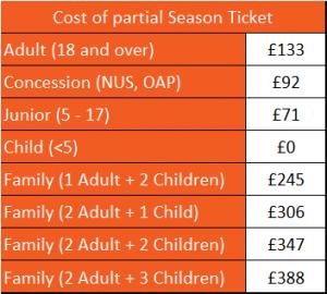 ticket costs