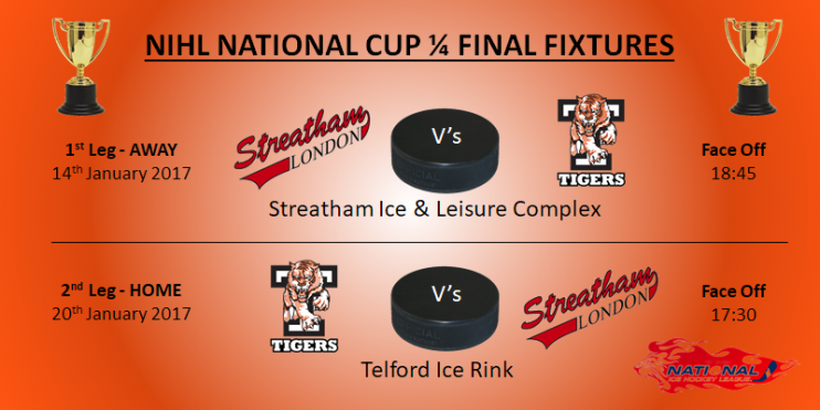 NIHL National Cup Quarter Final Fixtures