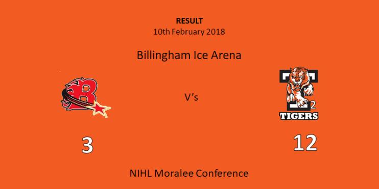 Billingham 10022018