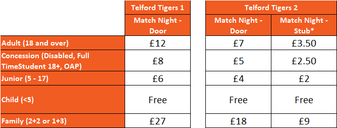 2018 Match Night Prices