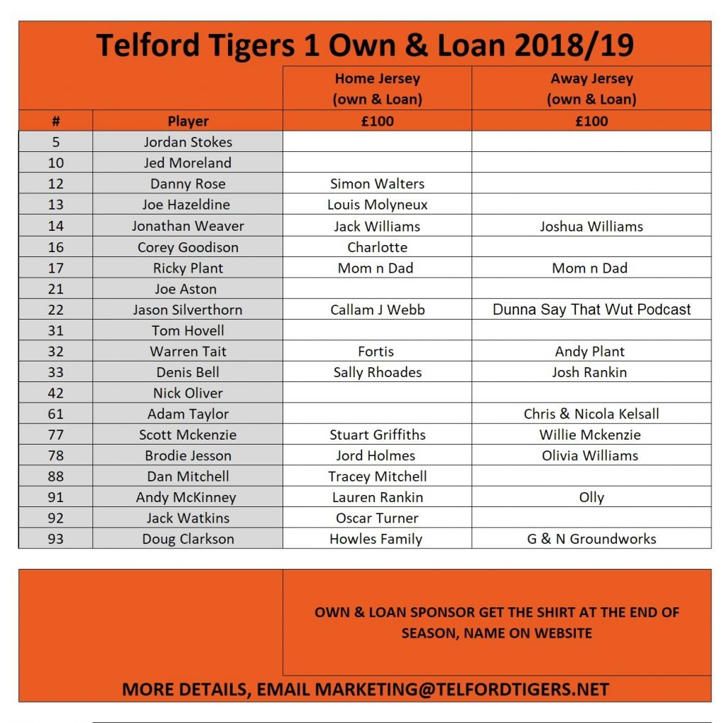 Telford Tigers 1 Own & Loan Grid 09092018