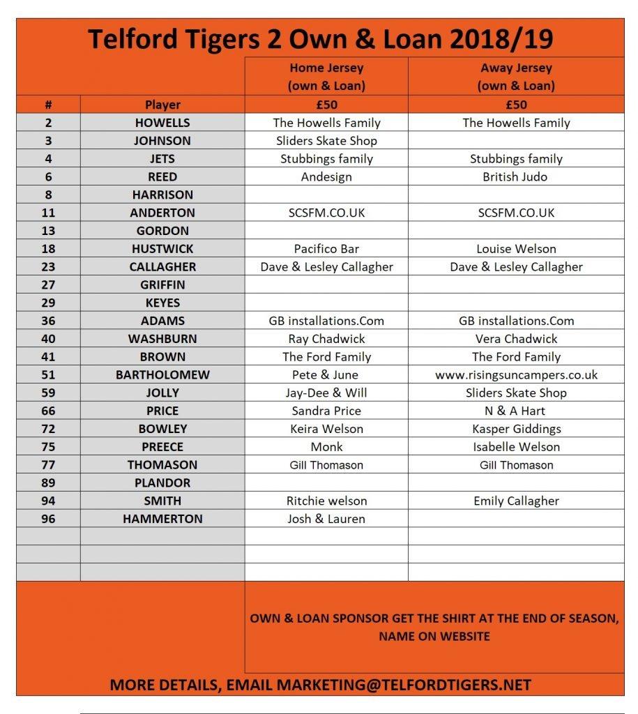 Telford Tigers 2 Own & Loan Grid 09092018