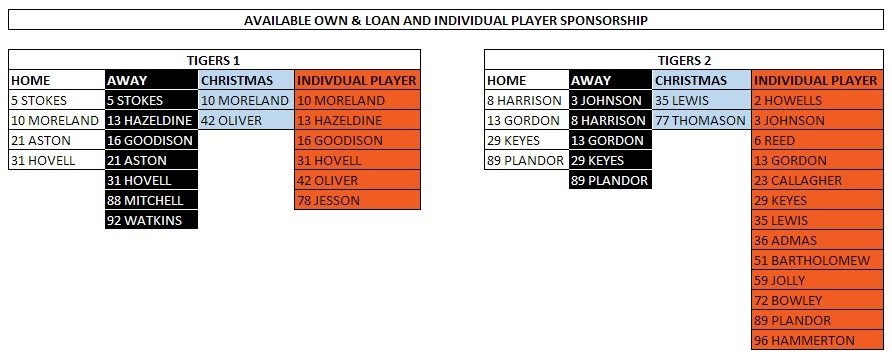 player sponsorship packages