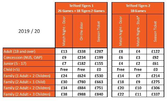 2019-20 Ticket Prices